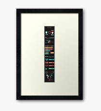 Dragon Age Infographic Framed Print