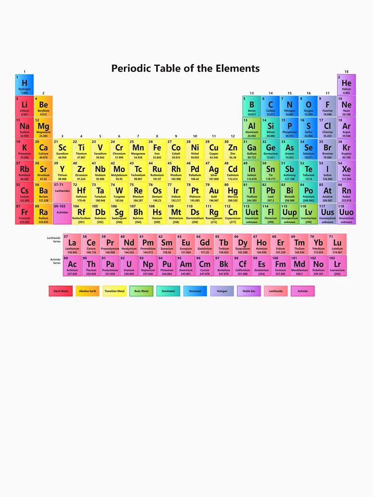 Camisetas clsicas tabla peridica de los elementos de tabla peridica de los elementos urtaz Images