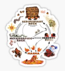 The Rock Cycle  Sticker
