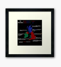 UK infographic Framed Print