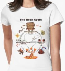 The Rock Cycle  Womens Fitted T-Shirt