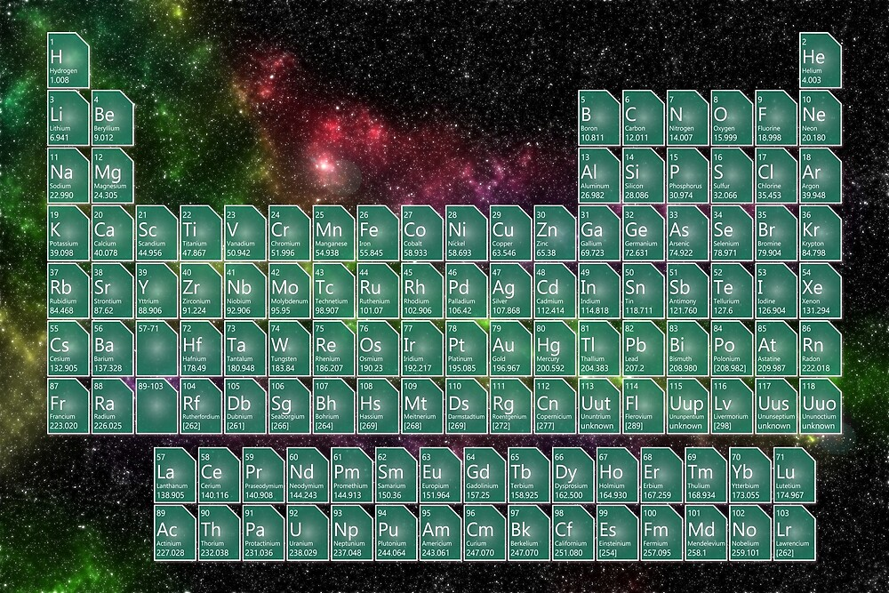 Periodic Table in SPACE! by sciencenotes