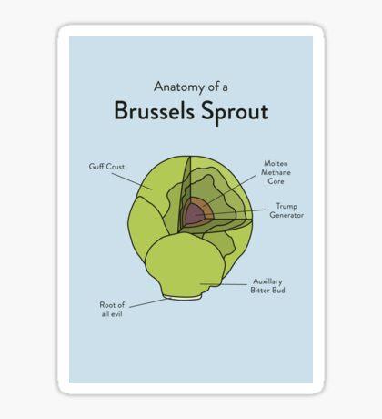 Sprout Sticker