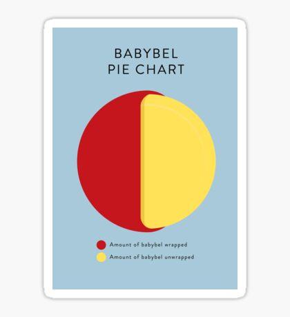 Babybel Pie Chart Sticker