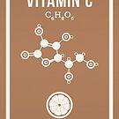 Vitamin C by Compound Interest