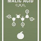 Malic Acid by Compound Interest
