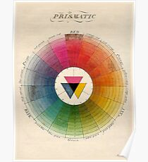 Vintage color wheel Design, color theory Poster