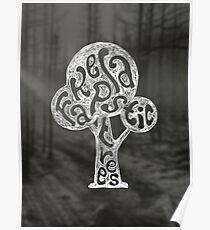 radiohead Fake Plastic Trees Poster