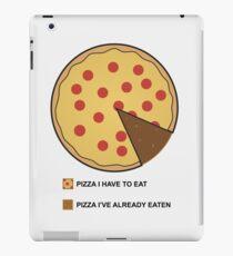 Pizza Chart! iPad Case/Skin