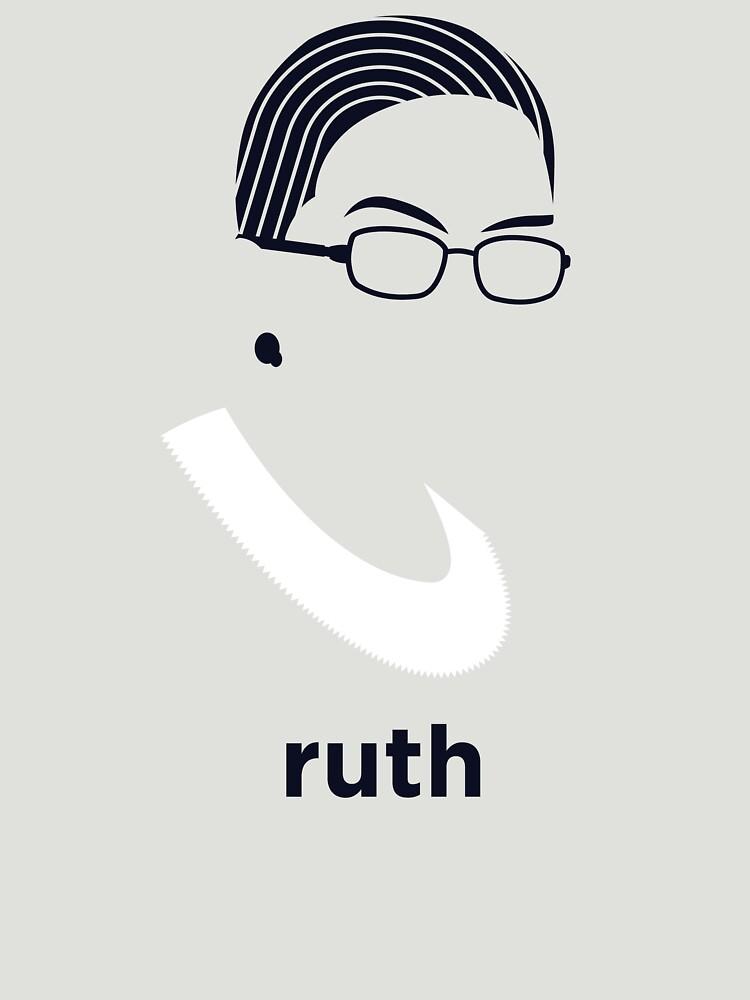 Ruth Bader Ginsburg (Hirsute History) by amorphia