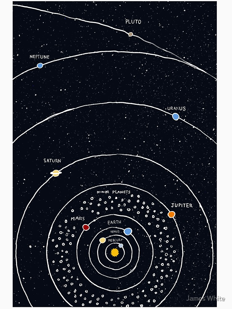 Solar System by lintho