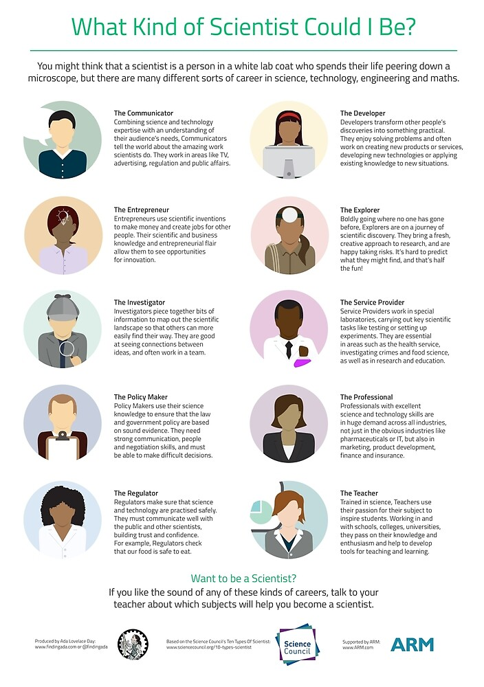 Ten Types of Scientist by AdaLovelaceDay