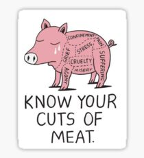 KNOW YOUR CUTS OF MEAT Sticker
