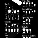 Which Glass To Use Infographic by Lillian Ripley