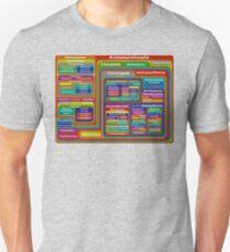 Archosauromorpha T-Shirt