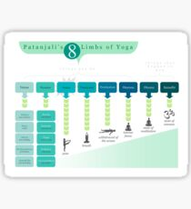 8 Limbs of Yoga Sticker