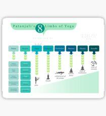 8 Limbs of Yoga Sticker