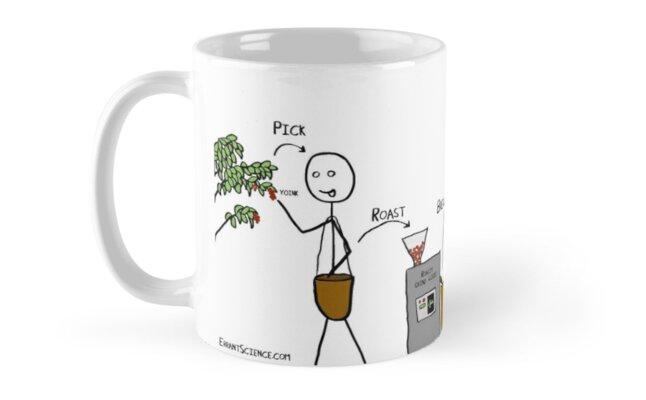 Coffee route mug by ErrantScience
