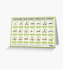 A Guide to Common Polyatomic Ions Greeting Card