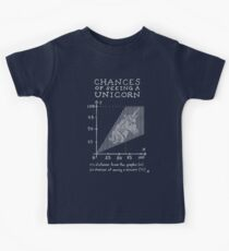 Chances of Seeing a Unicorn Kids Tee