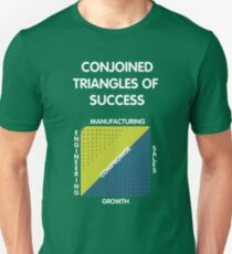 Conjoined Triangles of Success - Silicon Valley Slim Fit T-Shirt