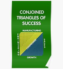 Conjoined Triangles of Success - Silicon Valley Poster