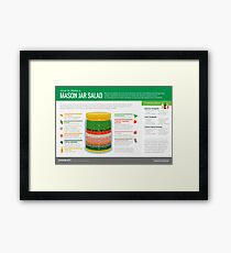 Cook Smarts' How to Make a Mason Jar Salad Framed Print