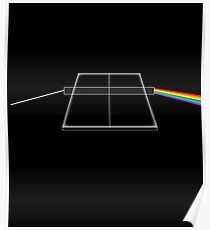 Ping Floyd Poster