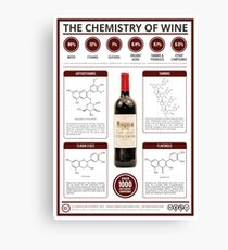 The Key Chemicals in Red Wine Canvas Print