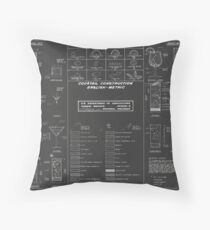 Cocktail Construction Chart by United States Forest Service Throw Pillow