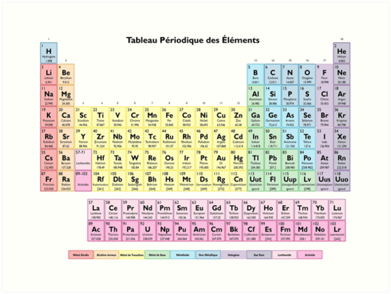 Tableau des elements periodic table in french art prints by tableau des elements periodic table in french by sciencenotes urtaz Images