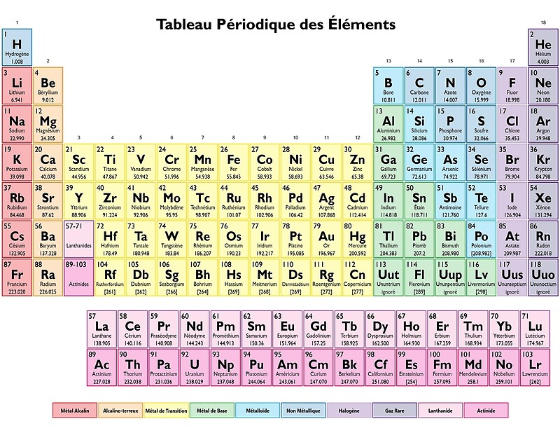 Tableau des elements periodic table in french art for Tableau elements