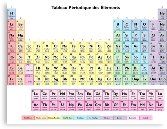 Tableau Des Elements Periodic Table In French Canvas Prints By