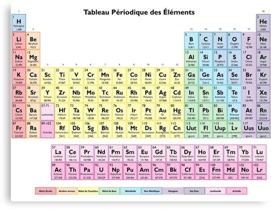 Lienzos tableau des elements tabla peridica en francs de tableau des elements tabla peridica en francs de sciencenotes urtaz Images