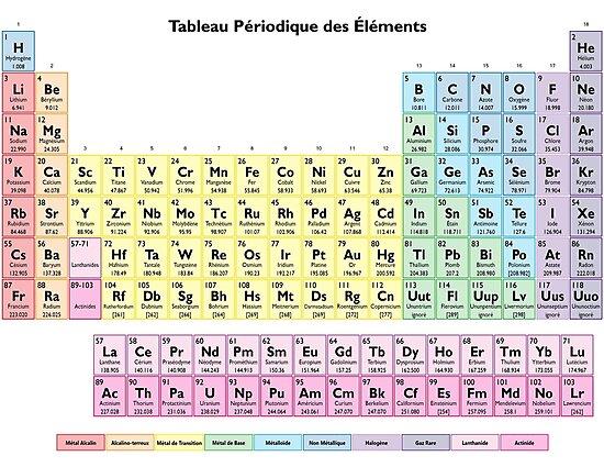 Lminas fotogrficas tableau des elements tabla peridica en tableau des elements tabla peridica en francs de sciencenotes urtaz Image collections
