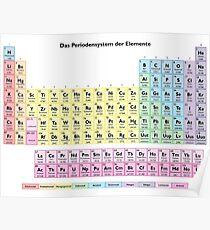 Das Periodensystem der Elemente - German Periodic Table Poster
