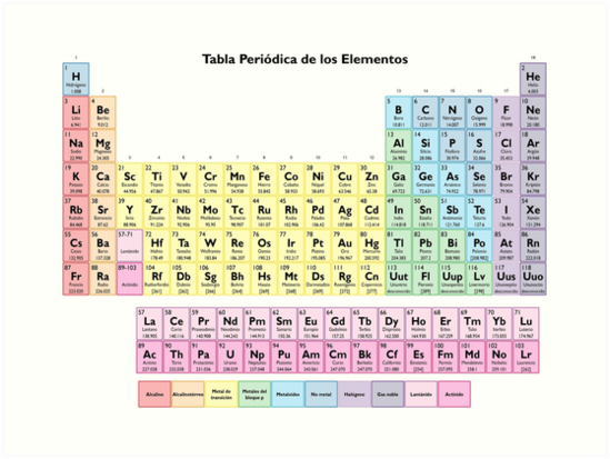 Tabla periodica de los elementos spanish periodic table art tabla periodica de los elementos spanish periodic table by sciencenotes urtaz Image collections