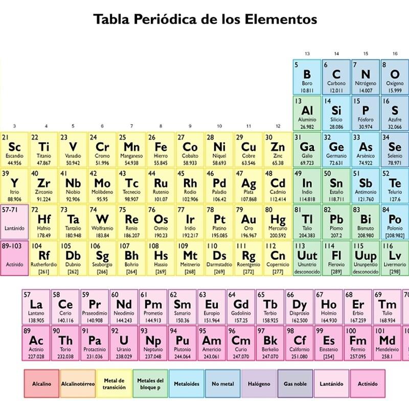 Tabla periodica de los elementos spanish periodic table laptop tabla periodica de los elementos spanish periodic table urtaz Images