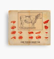 Vintage Meat Ad Canvas Print