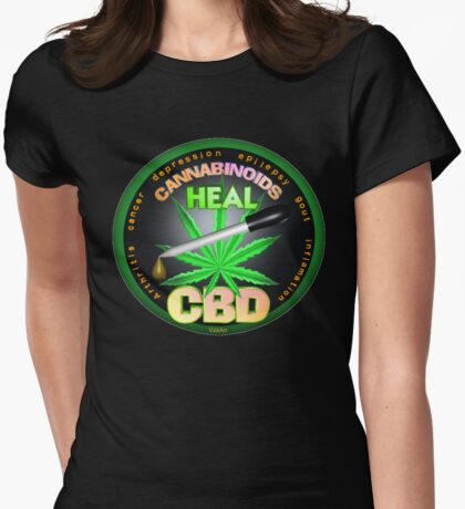 CBD Cannabinoids in Hemp oil Cures  learn truth about use of hemp oil to cure illness and pains. Womens Fitted T-Shirt