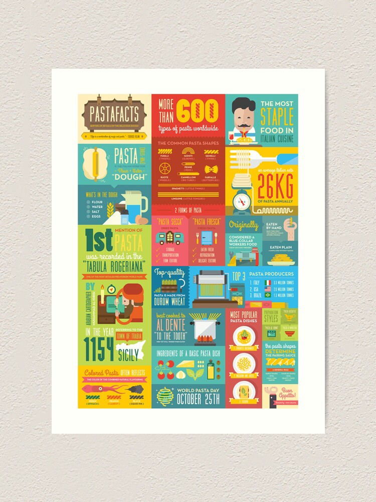 Alternate view of Pastafacts Infographics Poster Art Print