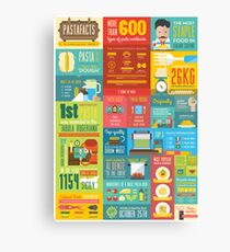 Pastafacts Infographics Poster Canvas Print