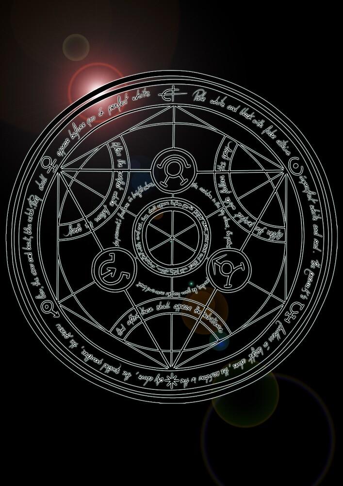 2020 Other Images Fullmetal Alchemist Brotherhood Transmutation