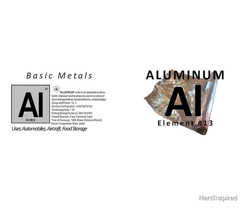 chemistry mug aluminum element periodic table by nerdinspired - Periodic Table Aluminum