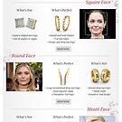 Buy Earring Set Online India by Raj Kundra