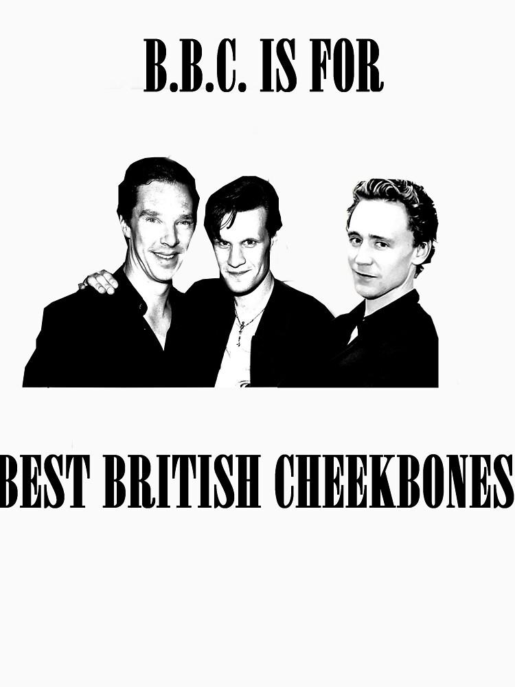 BEST BRITISH CHEEKBONES 1.2 by Alrescha