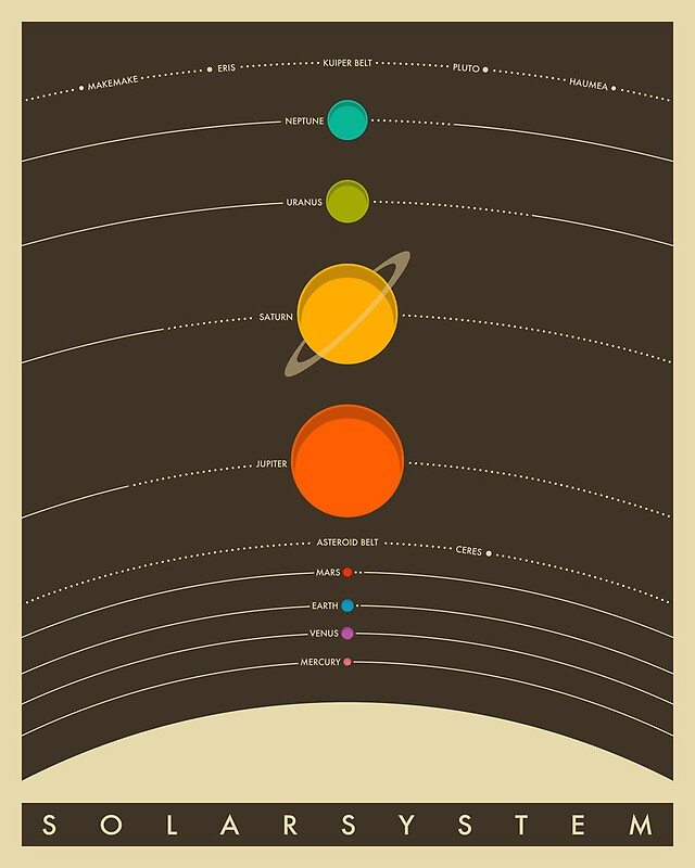Solar System: Gifts & Merchandise | Redbubble