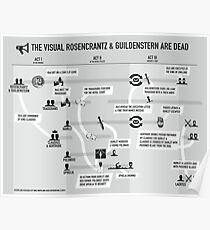 "The Visual Guide to ""Rosencrantz and Guildenstern Are Dead"" Poster"