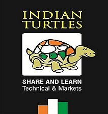 learn share trading by indianturtles