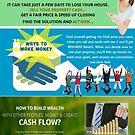 Real Estate Flipping Properties by Foreclosureintx